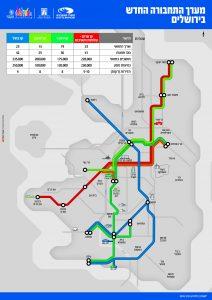 מפת קווי הרכבת הקלה בירושלים (צילום: JTMT צוות תוכנית אב לתחבורה בירושלים)