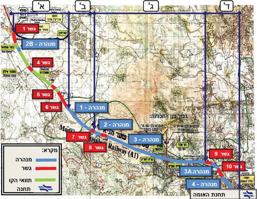 מסלול קו הרכבת המהיר לירושלים (צילום: באדיבות רכבת ישראל)