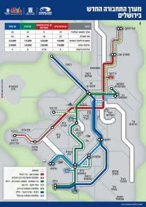 מפת הקו הכחול של הרכבת הקלה בעמק רפאים (צילום: צוות תכנית אב לתחבורה ירושלים)