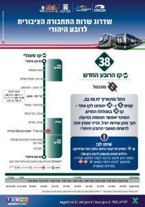 מפת שיפור שירות קו 38 לעיר העתיקה בירושלים