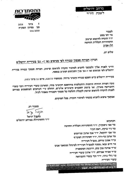הכרזת סיכסוך עבודה עיריית ירושלים