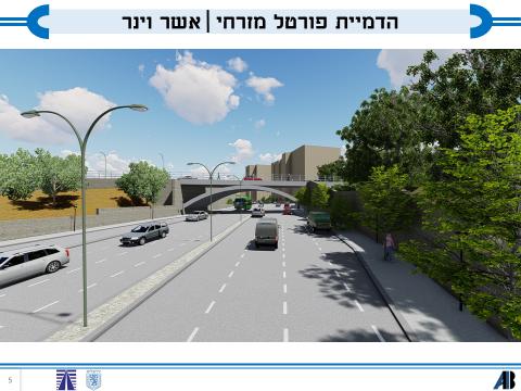 ההפרדה המפלסית בצומת הרחובות דרך חברון-אשר וינר (הדמיה: חברת דגן פתרונות ויזואליים)