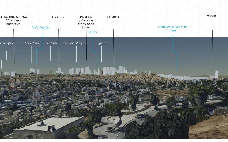 בר אילן, ירמיהו, גולדה מאיר ומרכז העיר - מבט מהר הצופים (הדמיה: לשכת התכנון המחוזית)