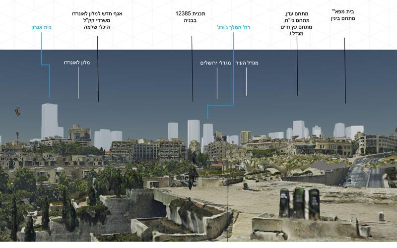 מרכז העיר בשנת 2040 - מבט משער יפו (הדמיה: לשכת התכנון המחוזית)