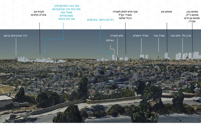 מרכז העיר, גילה דרך חברון - מבט מהר הצופים (הדמיה: לשכת התכנון המחוזית)