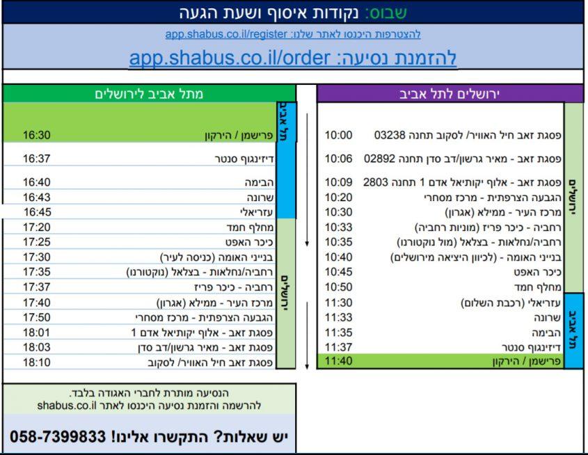 לוח הזמנים של שבוס - מפסגת זאב לחוף פרישמן בתל אביב (צילום מסך)