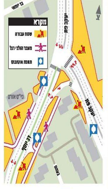 מפת העבודות בציר דב יוסף-יעקב פת