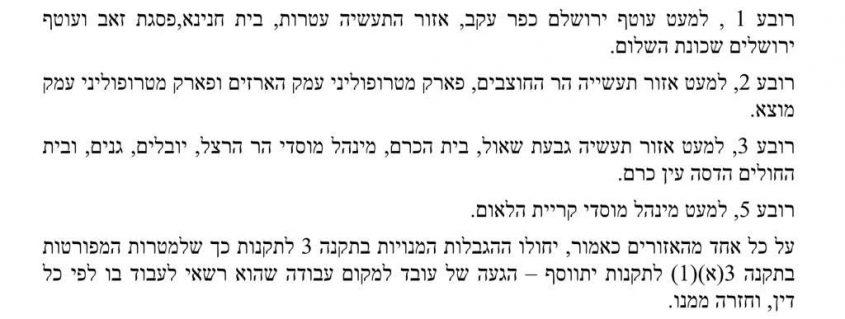 ההחרגות במפת החלוקה של ירושלים לרבעים
