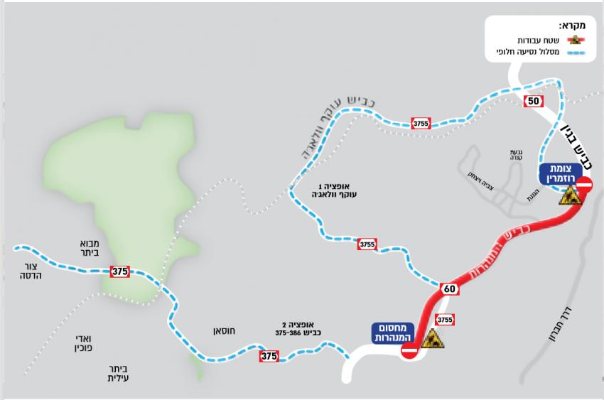הסדר התנועה בכביש המנהרות