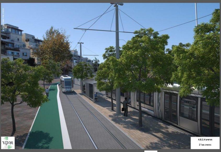 פרויקט הנחת המסילות של הקו האדום של הרכבת הקלה (הדמיה: Eco)