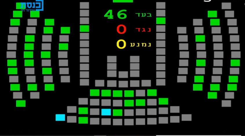 """ההצבעה במליאה על הצעת החוק של ח""""כ עודד פורר"""