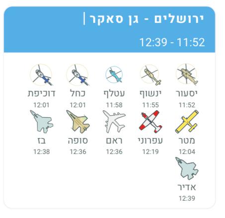 תרימו את העיניים מהמנגל: מטס חיל האוויר ליום העצמאות בירושלים והסביבה