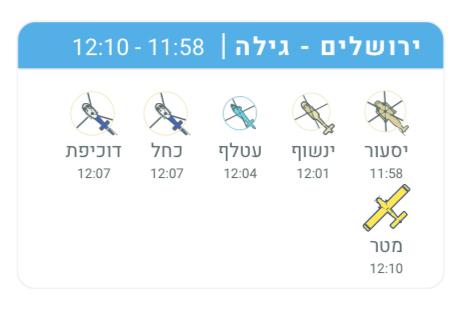 מטס חיל האוויר בירושלים